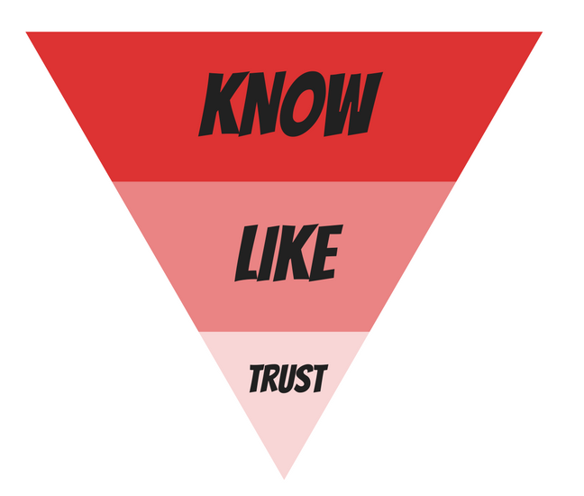 know like trust funnel